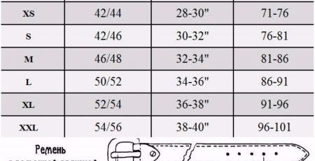 Таблица соответствия размеров ремней