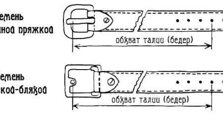 Определение размера ремня с различными пряжками